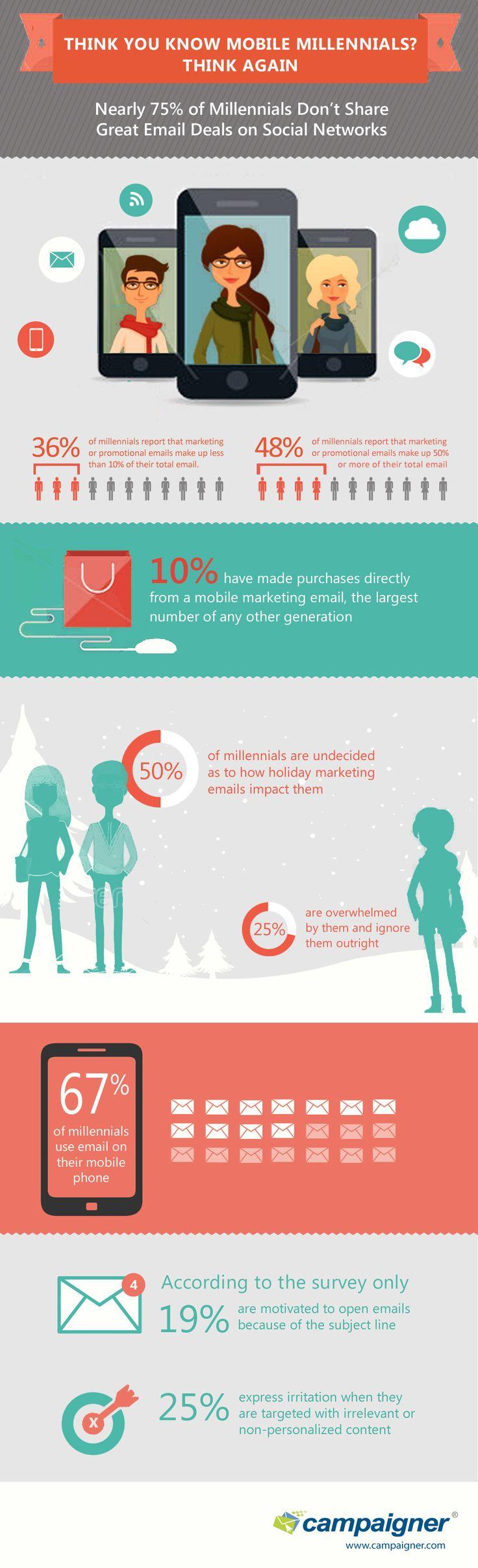 Millennials and mobile #infographic  #mobile #millennials