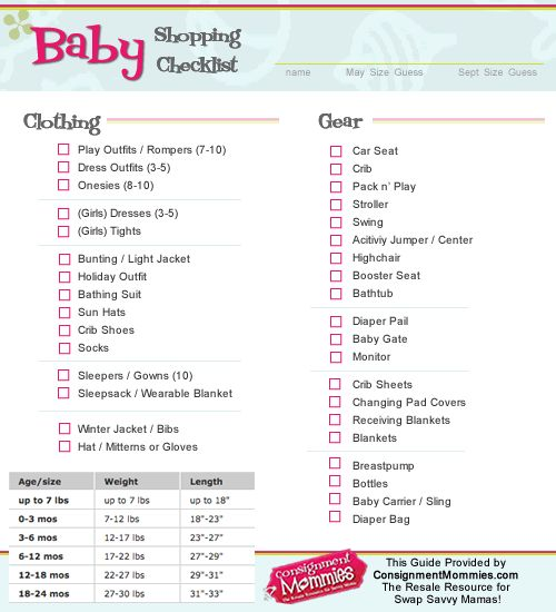 infant shopping checklist for spring or summer - clothing, gear - newborn checklist