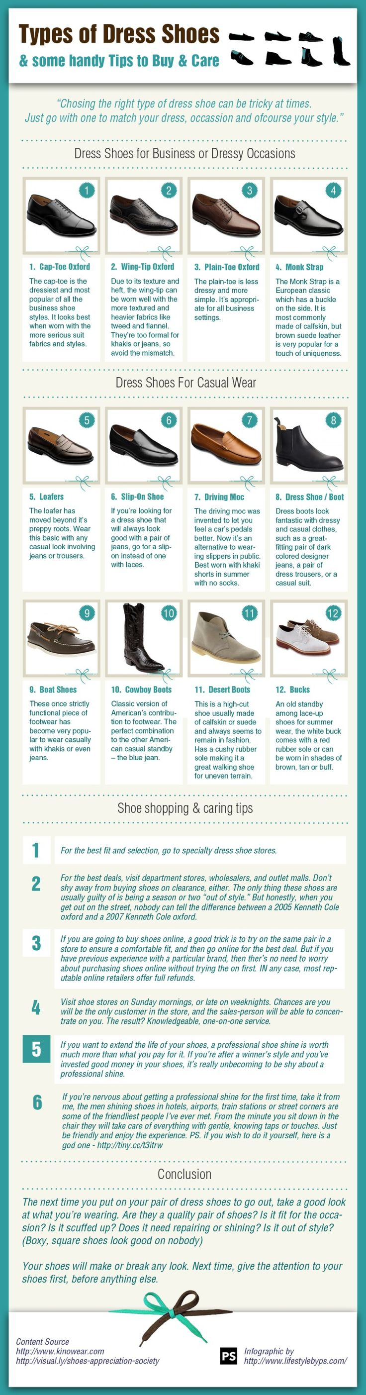 Types of Men's Dress Shoes and some Handy Tips to Buy and Care.