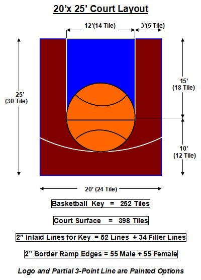 20 x 25 Flex Court Basketball Court