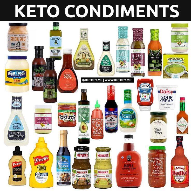"Lele • blogger @ www.ketofy.me on Instagram: ""⭐️ KETO CONDIMENTS ⭐️ …"