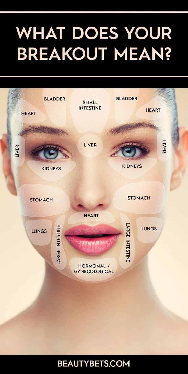 What Does Your Skin Say About You? - From Beauty Bets :: @beautybets :: | Glamour Shots Photography