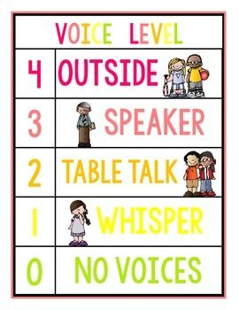 Here is a quick and easy voice level poster to hang in your room or hallways as a visual reminder to kids.This pairs very well with my CHAMPS Bulletin Board Set