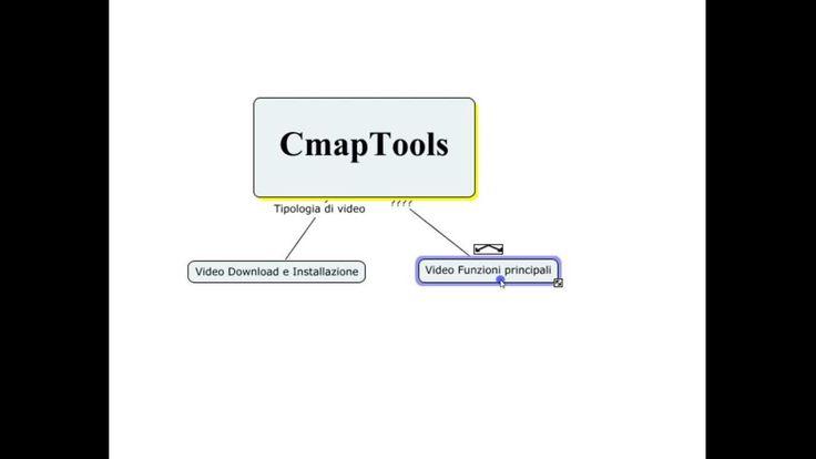 CmapTools - Creazione mappa