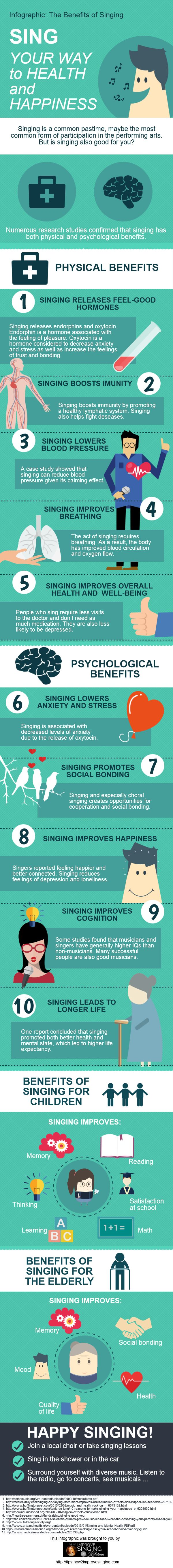 Click here to read more about the benefits of singing: http://tips.how2improvesinging.com/benefits-of-singing/