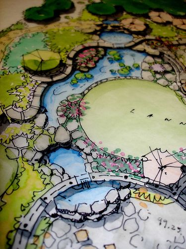 how to draw a public garden