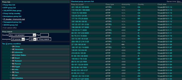 Online proxy checker: online check HTTP and SOCKS proxy lists Free