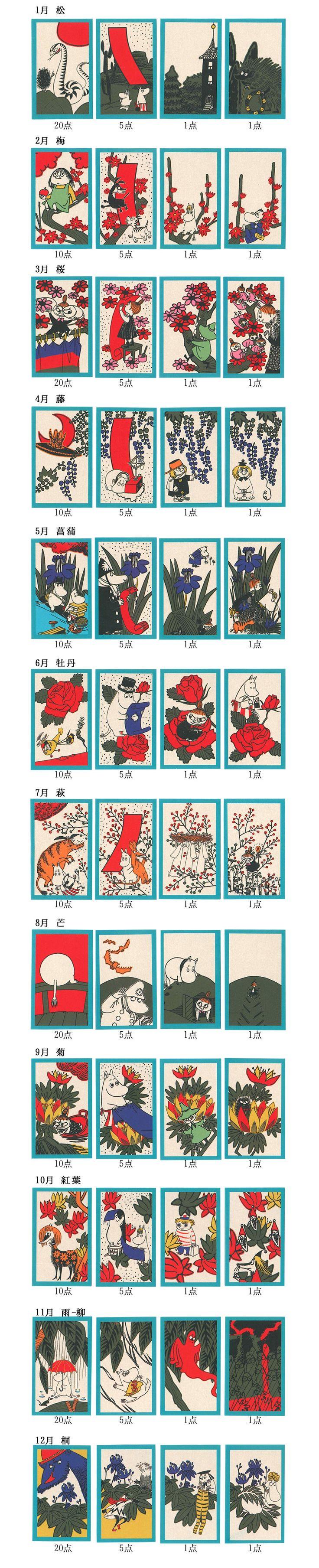 ムーミンと仲間たちがいっぱいの「花札」が登場です!キャラクターのみならず、花や植物、動物などのモチーフも「ムーミンコミックス」から選ばれているのに、ちゃんと伝統の花札の柄を連想させます。色合いもシックで、コレクションアイテムとしても魅力的♪地域や時代によって様々な遊び方やルールがある花札。箱の中には基本的な遊び方の手順を紹介しているので、初めて遊ぶ人も安心。この花札だけの特別な役もあるので是非チェックしてくださいね!※画像はサンプルです。仕様変更がある場合がございます。[素材]紙[サイズ]パッケージ:約H8×W11×D3cm カード:約H5.4×W3.3cm[原産国]中国[発売元]株式会社エンスカイ※商品の色や質感を出来るだけ忠実に再現するよう心掛けていますが、画面上の色はブラウザや設定により実物と若干異なる場合がございます。