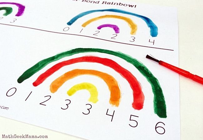 Watercolor Number Bonds Activity - Create number bonds as a math strategy using watercolor paints. Here is a fun math activity for primary grades to pair up numbers that equal a number.