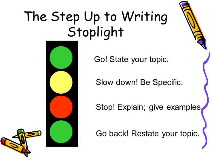 step up to writing tools Select literacy from the menu bar, then select step up to writing from the drop down menu permission is granted to the purchasing teacher to reproduce the step up to writing tools on the cd-rom for use in his or her classroom.