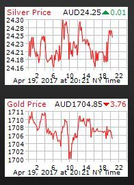 See the daily gold and silver prices -