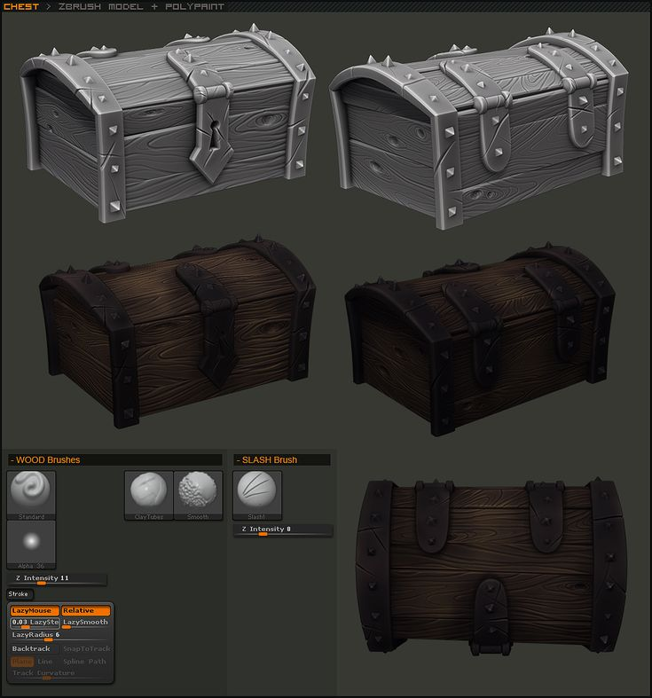 Awesome Game art chest.