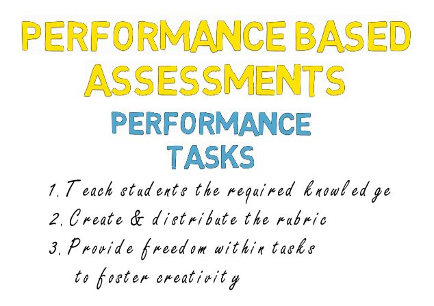 Performance Based Learning  Assessment Tasks  Performance Based