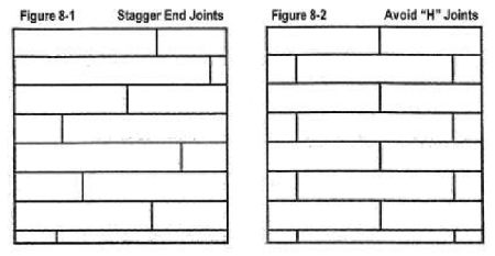 "Racking rule of thumb: Avoid H patterns. Stagger end joints of boards row to row a minimum of 6"" for strip flooring, 8""-10"" for 3"" to 5"" plank, and for plank wider than 5 inch, stagger as much as possible with minimal or no H joints. See Figures 8-1 and 8-2."