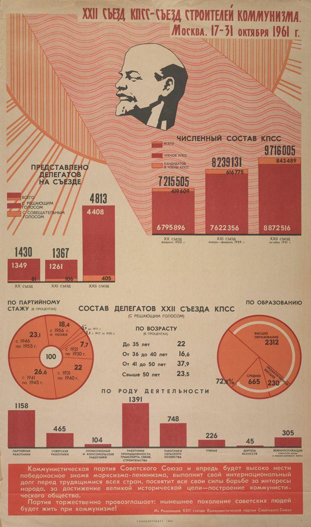 A nossa viagem no tempo pela história da infografia e da visualização não é feita apenas de atlas, mapas e infográficos antigos. Uma das uti...