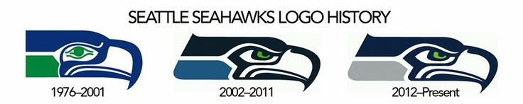 Burke Blog: Searching for what inspired the Seattle Seahawks logo