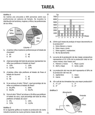 Problemas de Porcentajes con Gráficos de Barras y Circulares « Blog del Profe Alex