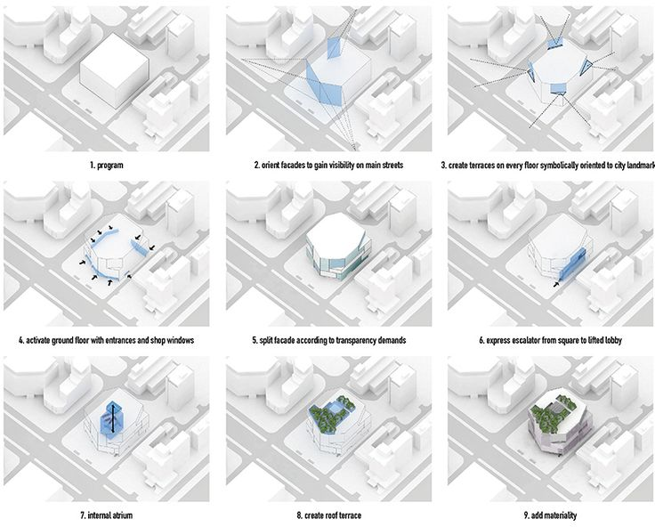 17 best Narrative architecture images on Pinterest Architectural - new aia final completion