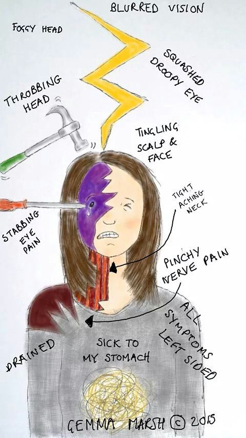 Living with Migraines (Chronic Migraines). Living with chronic pain and invisible illnesses.