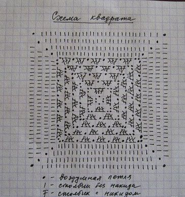 Crochet Granny Pattern: Granny Square, Granny Patterns