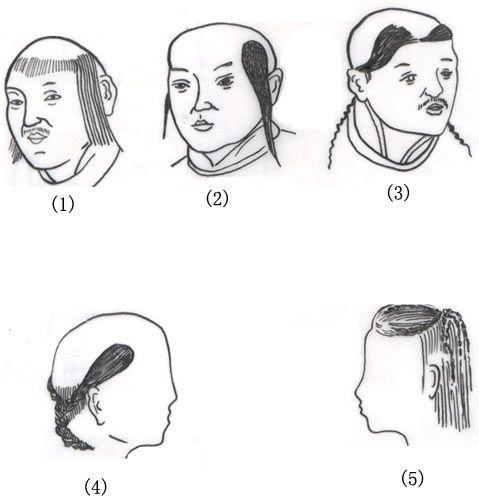 37 best Social Studies Ancient China images on Pinterest