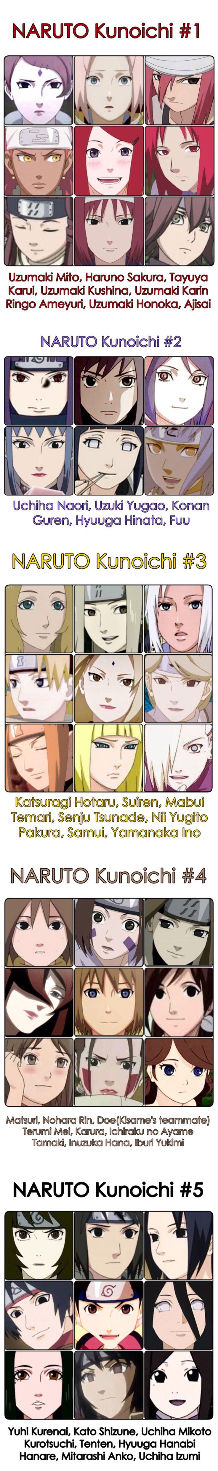 Naruto Kunoichi-know your ninja girls-Uzumaki Mito, Haruno Sakura, Tayuya, Karui, Uzumaki Kushina, Uzumaki Karin, Ringo Ameyuri, Uzumaki Honoka, Ajisai; Uchiha Naori, Uzuki Yugao, Konan, Guren, Hyuuga Hinata, Fuu; Katsuragi Hotaru, Suiren, Mabui, Temari, Senju Tsunade, Nii Yugito, Pakura, Samui, Yamanaka Ino; Matsuri, Nohara Rin, Jane Doe(Kisame's teammate), Terumi Mei, Karura, Ichiraku no Ayame, Tamaki, Inuzuka Hana, Iburi Yukimi; Yuhi Kurenai, Kato Shizune