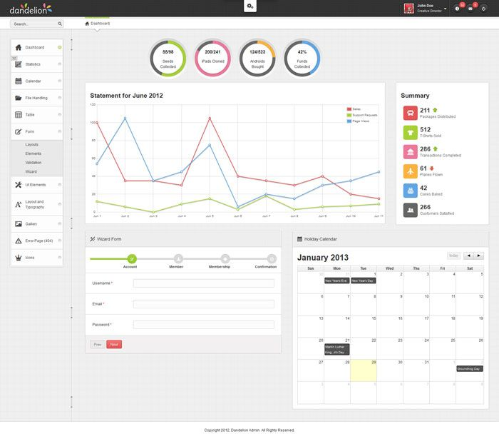 48 best Backend Interface Design images on Pinterest User - web administration sample resume