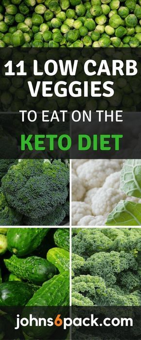 11 Low Carb Vegetables You Can Still Eat on a Ketogenic Diet