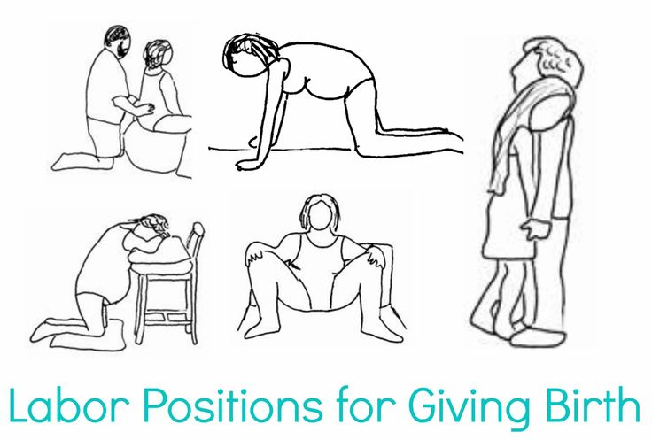 Best Positions Giving Birth