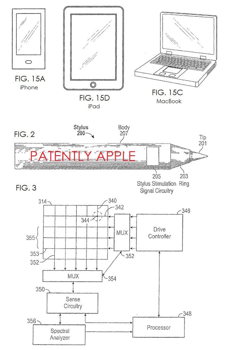 蘋果祕密開發「智慧觸控筆」?|蘋果的概念是一種檢測與解調觸控筆的信號的架構,可以讓觸控筆、螢幕以及觸控元件互相同步。  舉例,在收集觸摸圖像的過程中,數據的採集可以延遲以便於遷就觸控筆收集訊號的週期,因而同步觸控裝置與觸控筆。觸控的圖像與觸控筆圖像可以由他們各自的控制元件輸出報告,而由顯示螢幕提供同步脈衝,最後在顯示螢幕上更新。