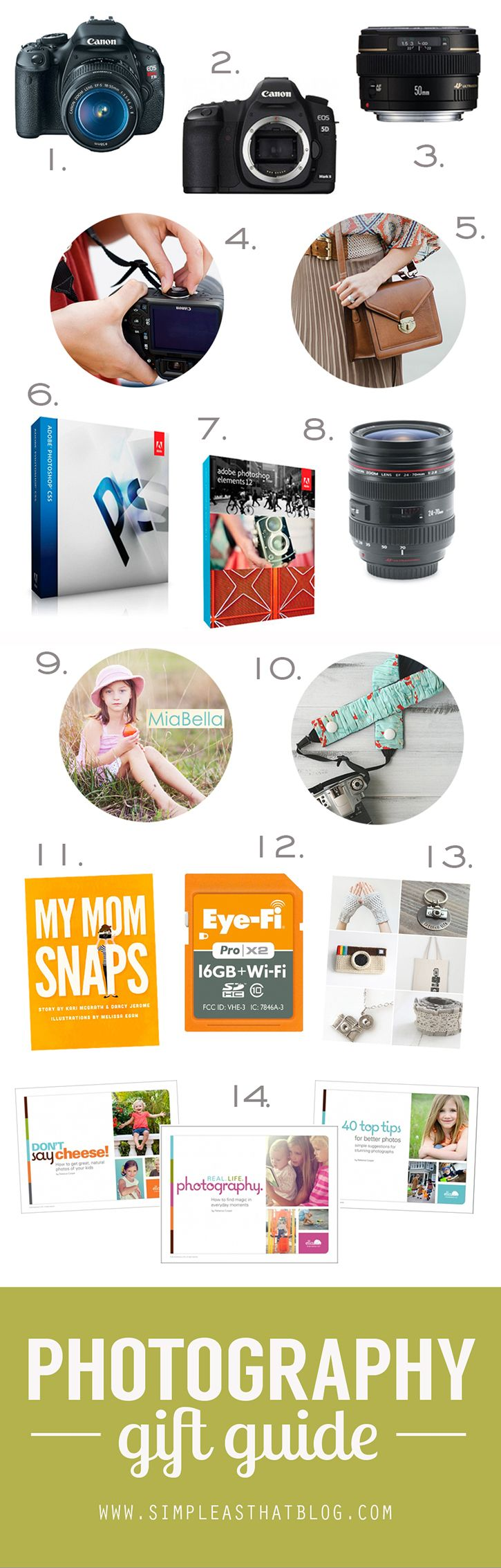 My go-to Photography Essentials // Gift Ideas for the Photographer this Christmas
