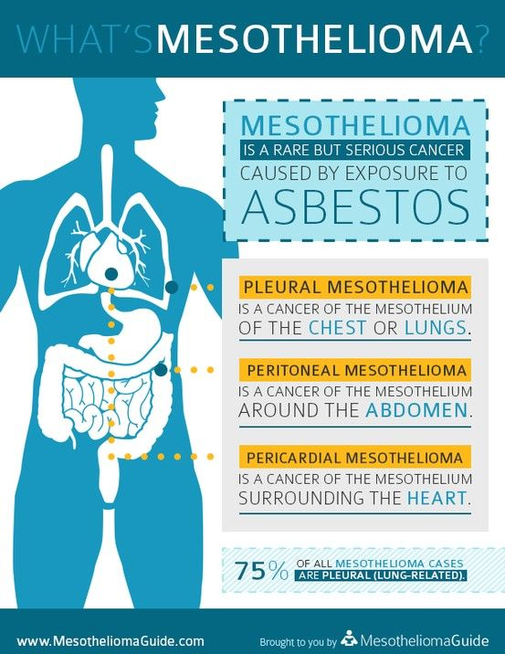 10 Best Mesothelioma Facts Images On Pinterest Lunges