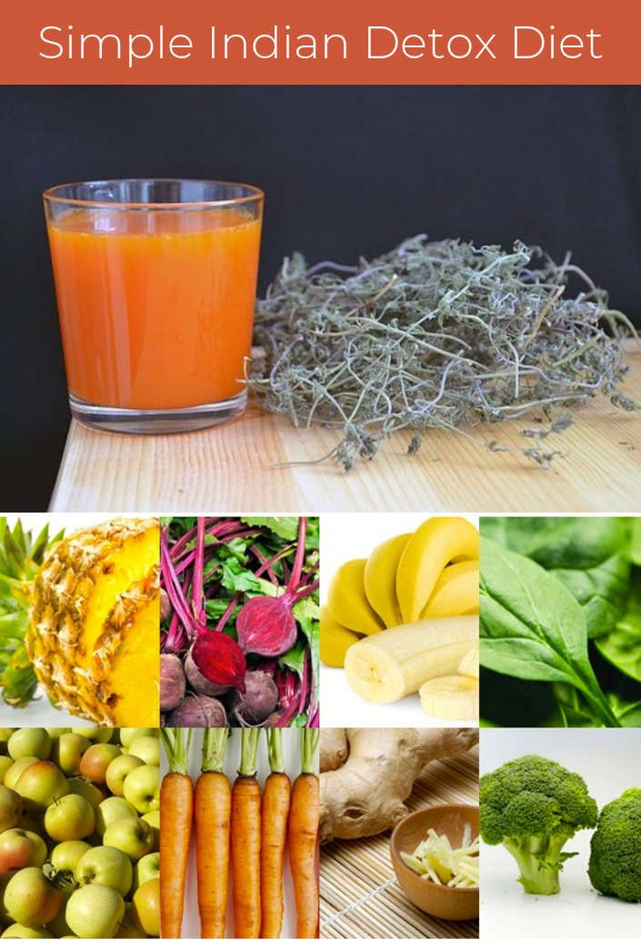 Glorious Simple 2 Week Detox Diet Body Detox Cleanse, Liver Detox, Cleanse  Program,