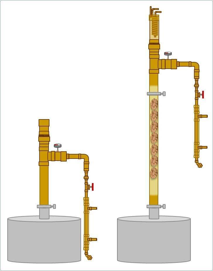 Pin by James Bailey on Distillation   Moonshine    still     Pot