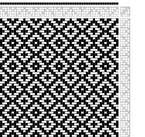 Smorgasbord of Scandinavian Weave Structures | American Swedish Institute- Finnish Bird's Eye