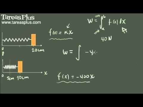 Ley de Hooke (trabajo en un resorte) y la integral definida ejemplo 2