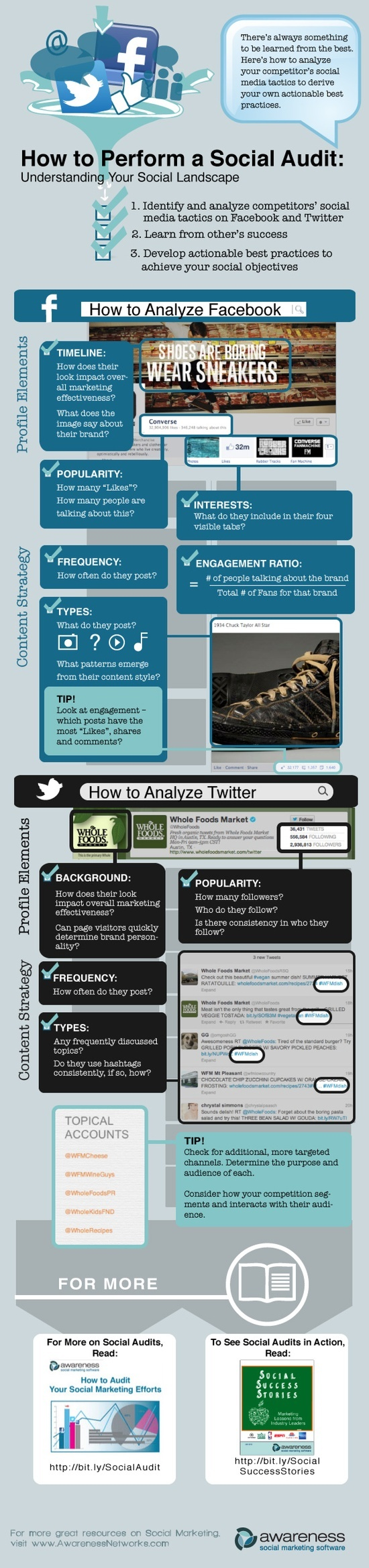 How to perform a social audit - infographic. You should do one on yourself (personal brand), your biz and your competitors.