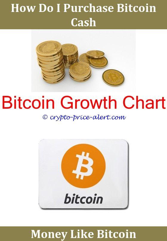 parduodami bitcoin platformos