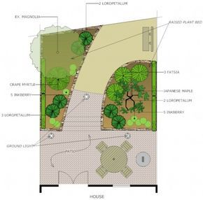 Unique Logiciel gratuit plan jardin D pour PC tablette et smartphone