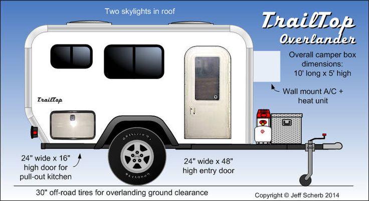 how to build a camper trailer frame