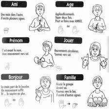 le langage des signes - Google Search