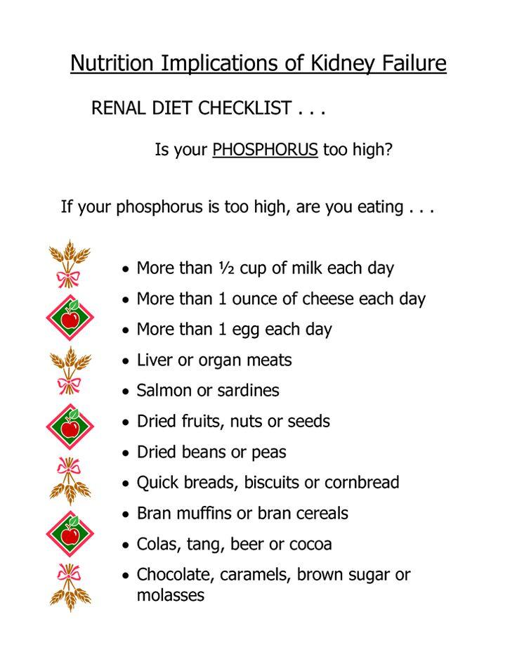renal diet Renal diet advice: effect of food on hemodialysis/weight: fluids, potassium: healthy foods for kidney patients.
