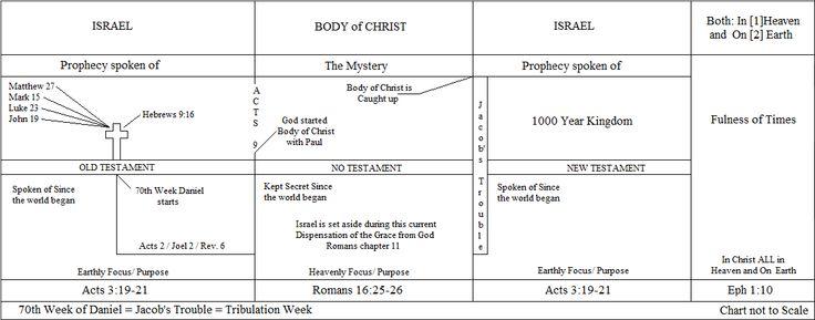 summary of the book of ezekiel pdf