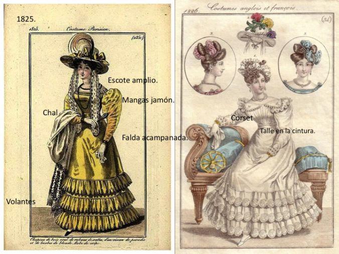 la vestimenta femenina en el romanticismo.