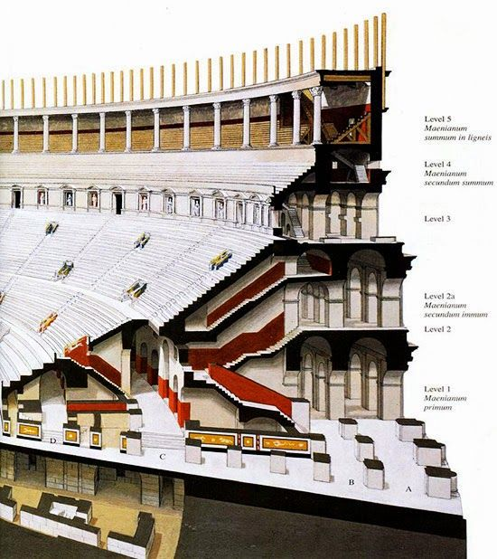 126 Best Colosseum Images On Pinterest Architecture