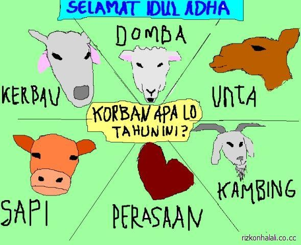 Sekamat Idul Adha... kurban apa kalian tahun ini?