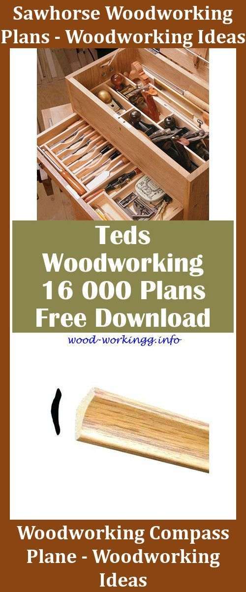 How To Effectively Market Your Woodworking Products