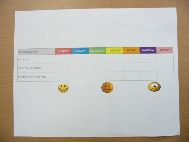 "This is a self-evaluation sheet one student created to help him reach the goals he set at his November parent conference. He used a series of ""faces"" to assess himself each day for each goal."
