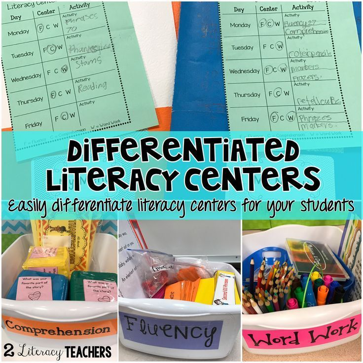 Differentiate literacy centers for your students! Increase engagement and the level of focus in your students by providing them with literacy stations at their independent level.