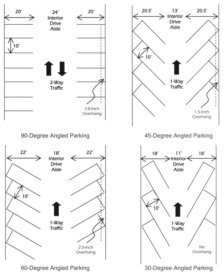 Driveway Parking Space Dimensions Google Search
